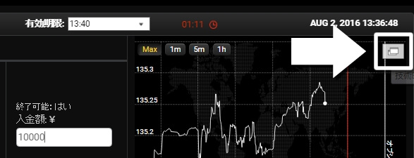 バイナリーオプション裏技チャート画面