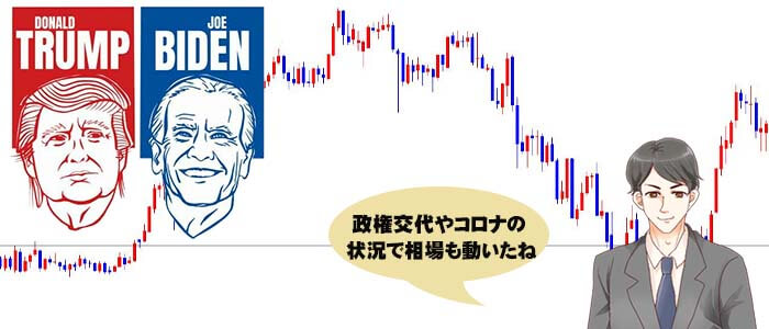 取引通貨に関係がある国の情勢は勉強するべき