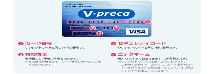 Vプリカはクレジットカードではない